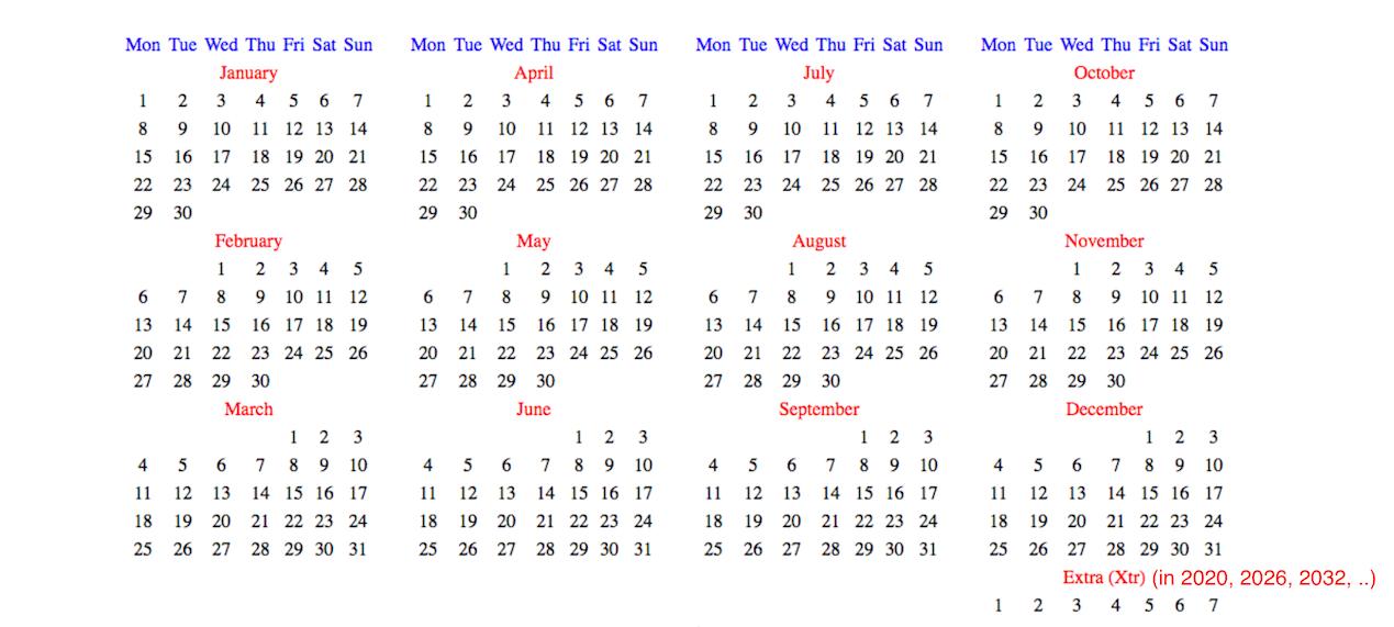 Calendario 2060.Hhpc